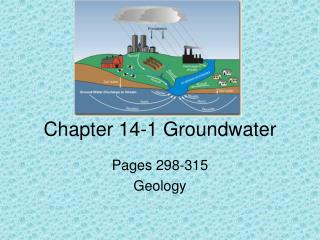 Chapter 14-1 Groundwater