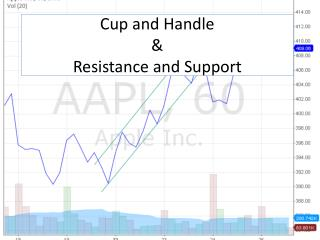 Cup and Handle  & Resistance and Support