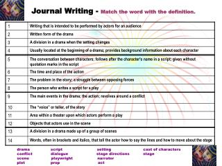 Journal Writing - Match the word with the definition.