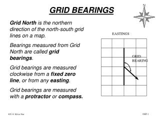 GRID BEARINGS