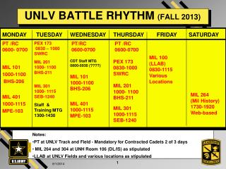 UNLV BATTLE RHYTHM  (FALL 2013)