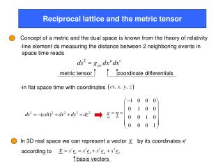 Reciprocal lattice and the metric tensor