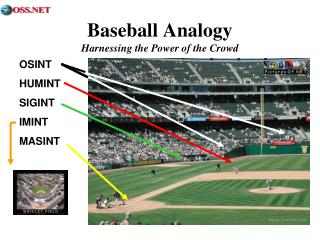 Baseball Analogy Harnessing the Power of the Crowd