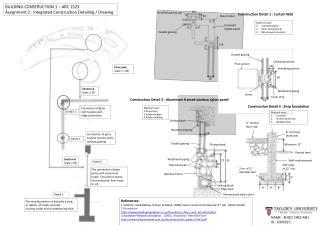 Construction Detail 3 : Strip foundation