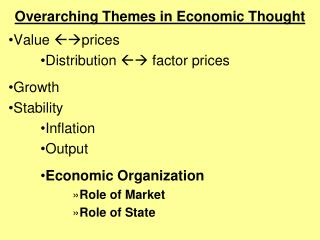 Overarching Themes in Economic Thought