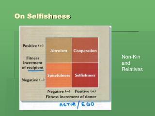 On Selfishness
