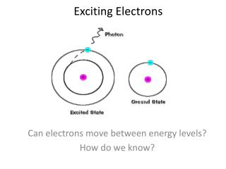 Exciting Electrons