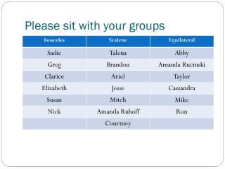 Please sit with your groups