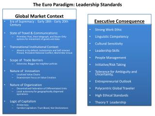 The Euro Paradigm: Leadership Standards
