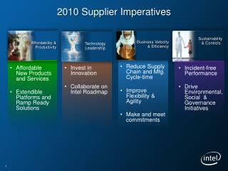 2010 Supplier Imperatives