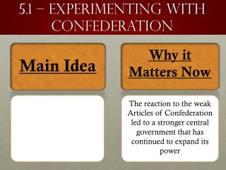 5.1 – Experimenting With Confederation