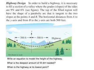 Write an equation to model the height of the highway.