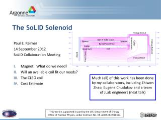 The SoLID Solenoid