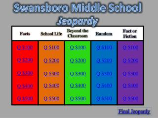Swansboro Middle School  Jeopardy