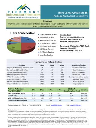 Ultra Conservative Model Portfolio Asset Allocation with ETF's