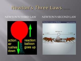 Newton's Three Laws  By Leo Avalos