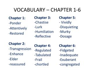 VOCABULARY – CHAPTER 1-6