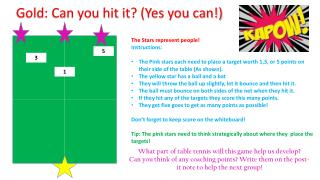 Gold: Can you hit it? (Yes you can!)