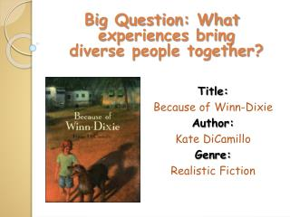 Title:  Because of Winn-Dixie Author:   Kate  DiCamillo Genre:  Realistic Fiction