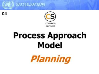 Process Approach Model