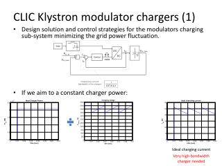 CLIC Klystron modulator chargers (1)