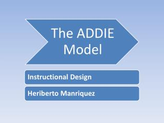 What Is the ADDIE Model?
