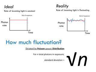 Photon rate