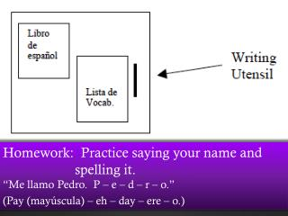 Homework:  Practice saying your name and  						spelling it.