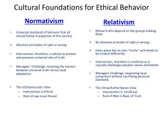 Cultural Foundations for Ethical Behavior
