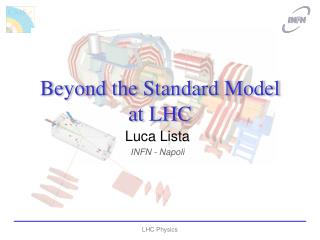 Beyond the Standard Model at LHC