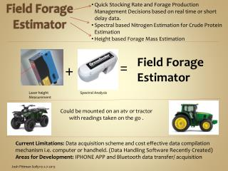 Field Forage Estimator