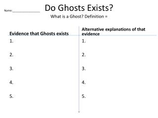 Do Ghosts Exists? What is a Ghost? Definition =