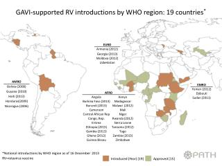 GAVI-supported RV introductions by WHO region:  19  countries *