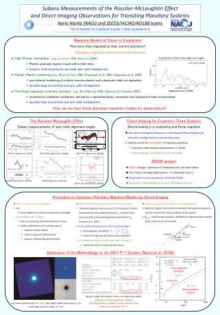 Subaru Measurements of the Rossiter -McLaughlin Effect
