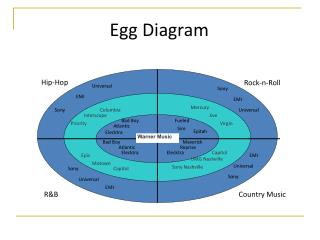 Egg Diagram