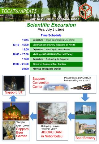 Scientific  Excursion Wed. July 21, 2010