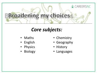 Maths English Physics Biology