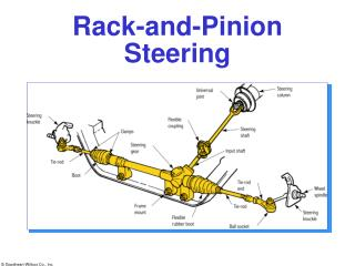 Rack-and-Pinion Steering