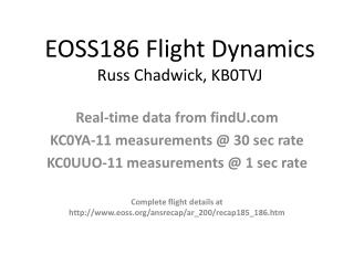 EOSS186 Flight Dynamics Russ Chadwick, KB0TVJ