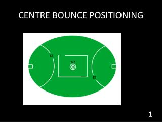 CENTRE BOUNCE POSITIONING