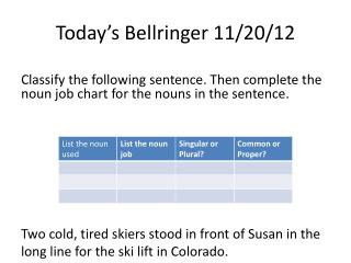 Today's  Bellringer  11/20/12