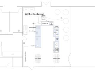 NVC Bottling Layout