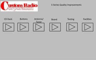 E-Series Quality Improvements