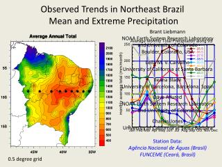 Observed Trends in Northeast Brazil  Mean and Extreme Precipitation