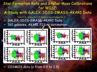 GALEX-SDSS-2MASS-AKARI  Data 162 galaxies, AKARI FIS re-estimation COSMOS data (z from 0.5 to 2.5)