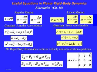 Useful Equations in Planar Rigid-Body Dynamics