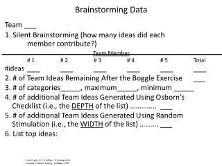 Brainstorming Data