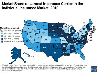 Market Share of Largest Insurance Carrier in the Individual Insurance Market, 2010