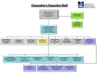 Chancellor's Executive Staff