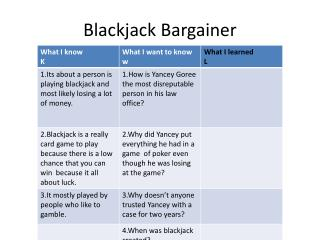 Blackjack Bargainer